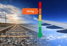 Tåg och flyg är vanliga resesätt för semesterresan.