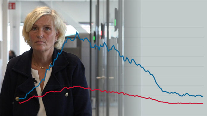 Efter toppen i maj har antalet patienter som vårdats med covid-19 minskat rejält. Västra Götalandsregionens hälso- och sjukvårdsdirektör Ann Söderström.