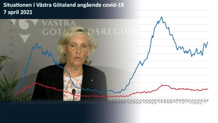 Hälso- och sjukvårdsdirektör Ann Söderström visar ett diagram över hur antalet inlagda för covid-19 stiger.